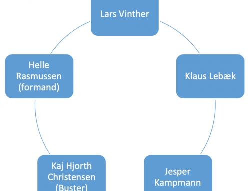 Nye medlemmer til bestyrelsen i HØJ Elitehåndbold